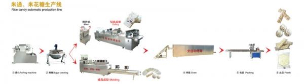 米花糖生產線